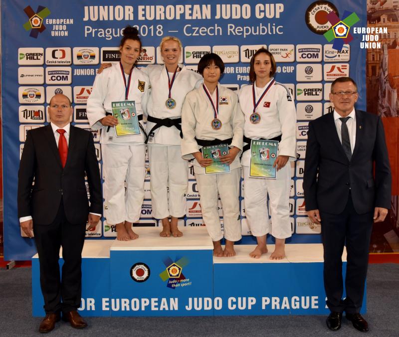 Karolina Miller złotą medalistką Pucharu Europy juniorek w Pradze